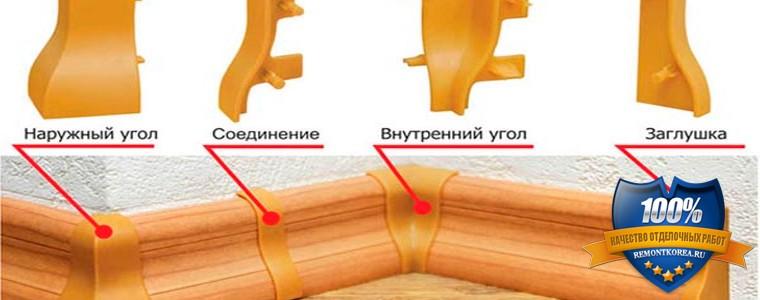 Способы установки плинтуса